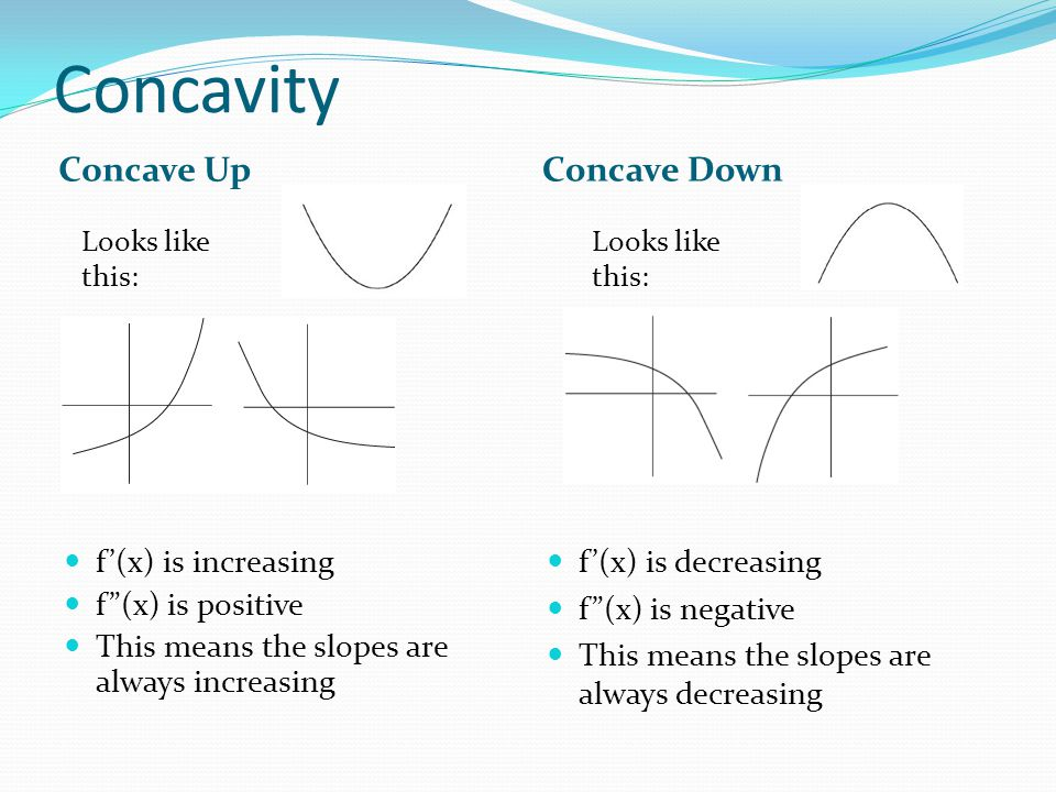 "Concavity Concave UpConcave Down f'(x) is increasing f""(x) is positive This means the slopes are always increasing f'(x) is decreasing f""(x) is negati"