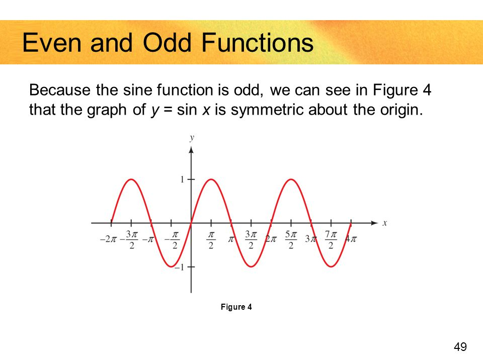 49 Even and Odd Functions Because the sine function is odd, we can see in Figure 4 that the graph of y = sin x is symmetric about the origin. Figure 4