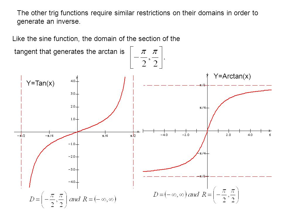 The other trig functions require similar restrictions on their domains in order to generate an inverse. Like the sine function, the domain of the sect