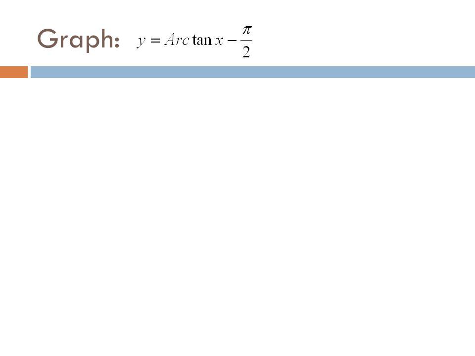 Graph: