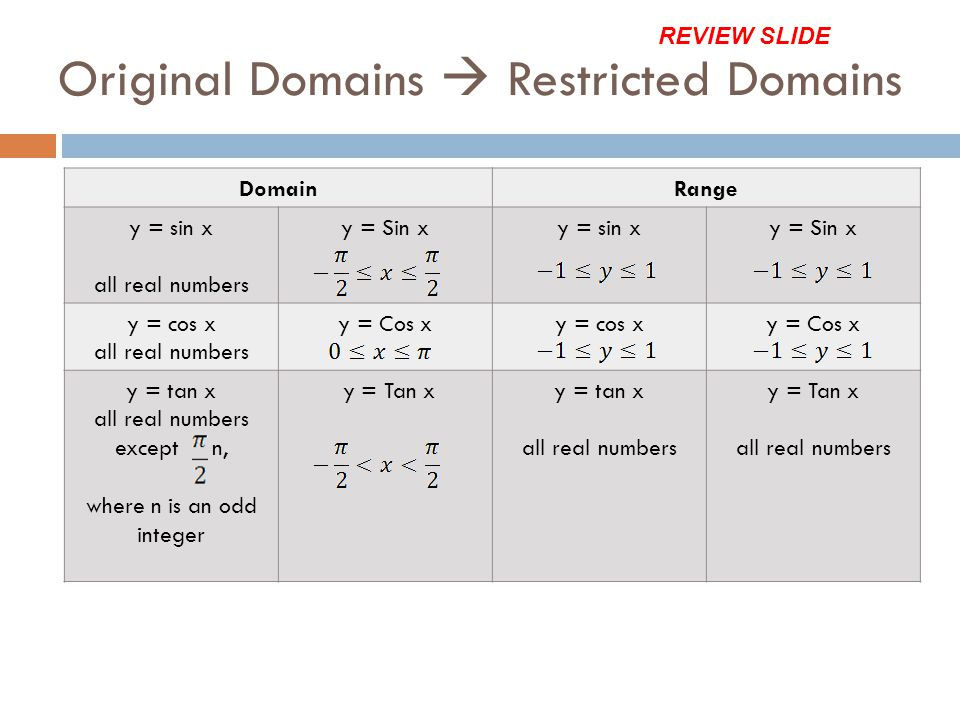 Original Domains  Restricted Domains DomainRange y = sin x all real numbers y = Sin xy = sin xy = Sin x y = cos x all real numbers y = Cos xy = cos x