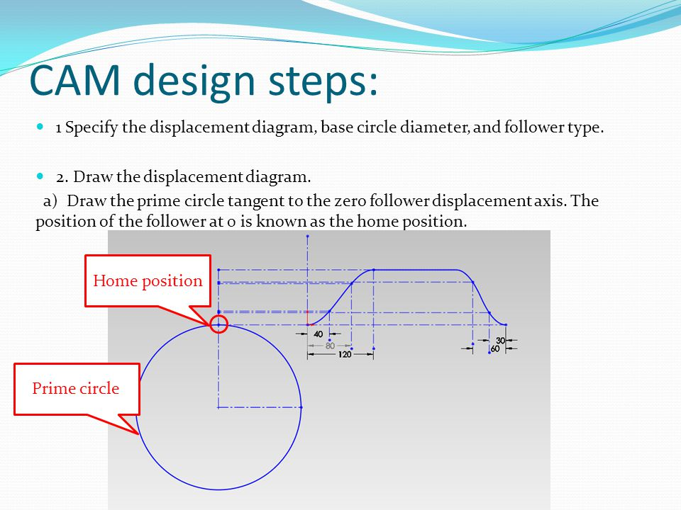 CAM design steps: 1 Specify the displacement diagram, base circle diameter, and follower type.
