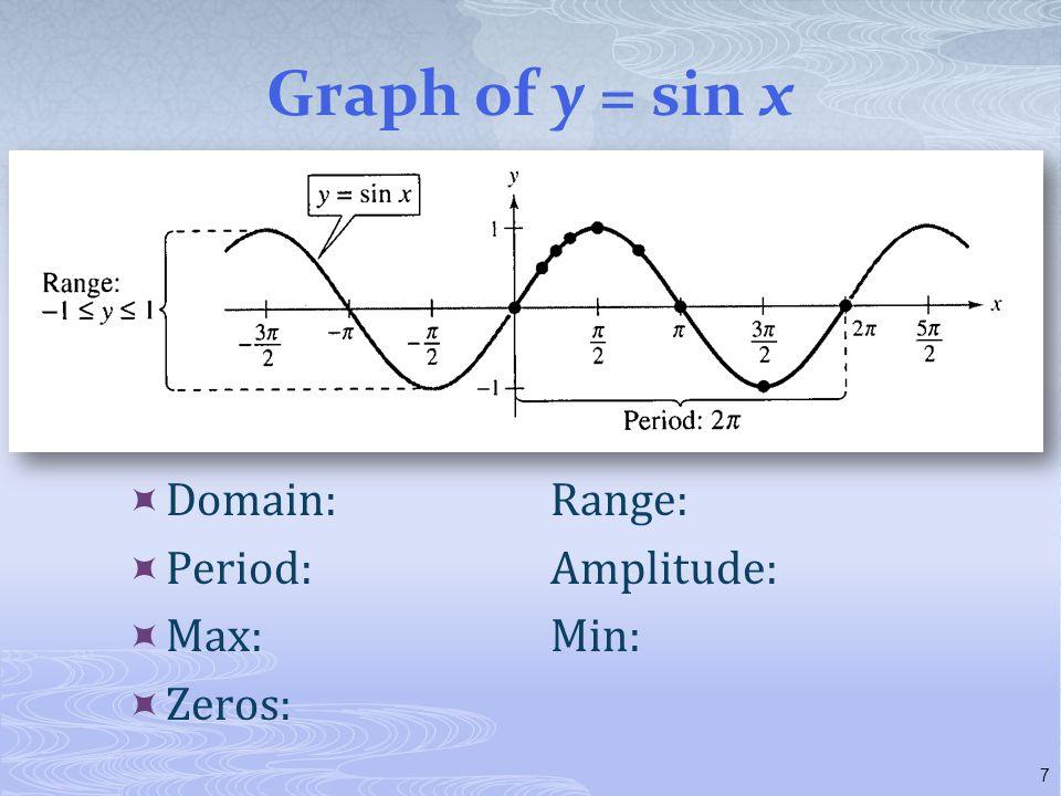 Graph of y = sin x  Domain:Range:  Period:Amplitude:  Max:Min:  Zeros: 7