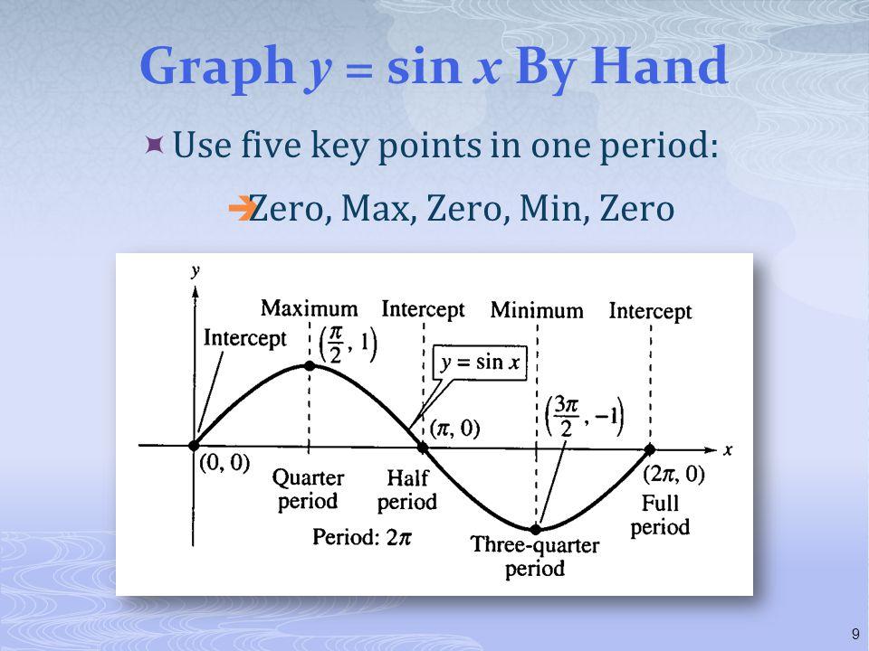 Graph y = sin x By Hand  Use five key points in one period:  Zero, Max, Zero, Min, Zero 9