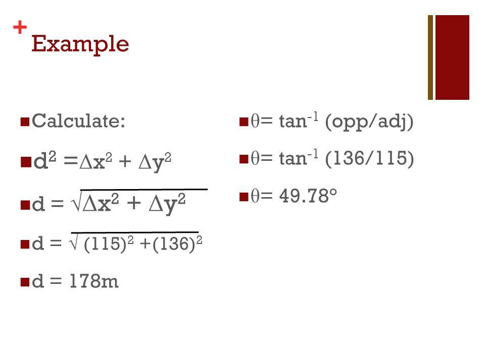 + Example Calculate: d 2 = Δ x 2 + Δ y 2 d = √ Δ x 2 + Δ y 2 d = √ (115) 2 +(136) 2 d = 178m θ = tan -1 (opp/adj) θ = tan -1 (136/115) θ = 49.78°