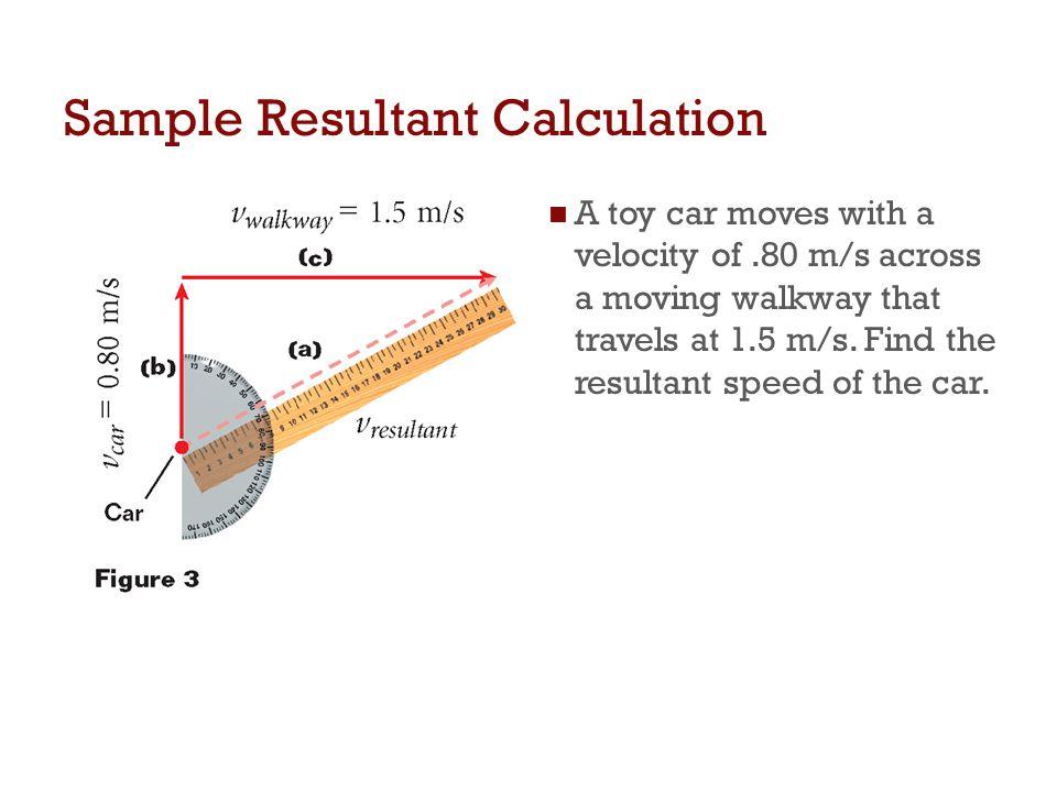 + 3.2 Vector Operations