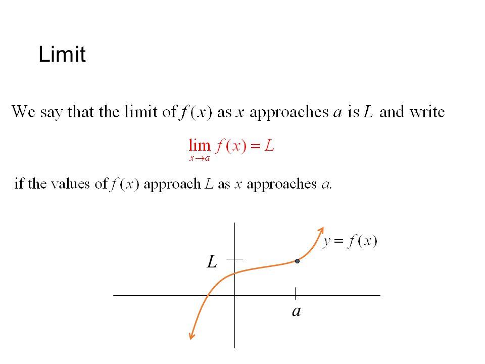 Limit a L