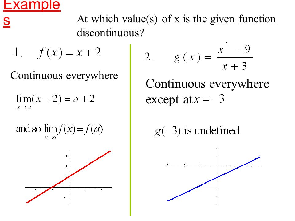 At which value(s) of x is the given function discontinuous? Continuous everywhere Continuous everywhere except at Example s