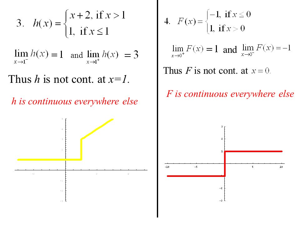 and Thus h is not cont. at x=1. h is continuous everywhere else and Thus F is not cont. at F is continuous everywhere else