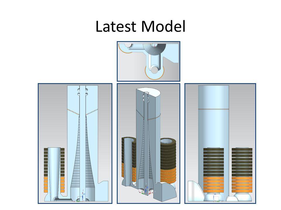 Latest Model