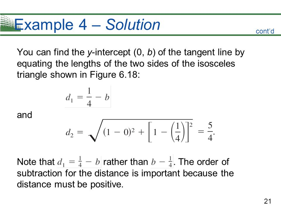 21 Example 4 – Solution You can find the y-intercept (0, b) of the tangent line by equating the lengths of the two sides of the isosceles triangle sho