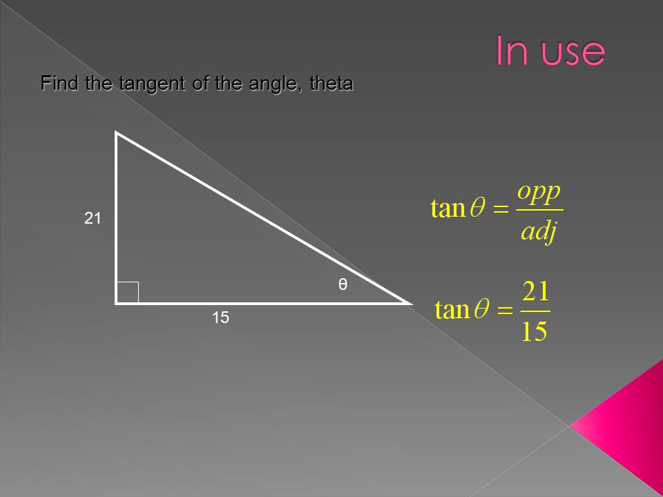 Find the tangent of theta