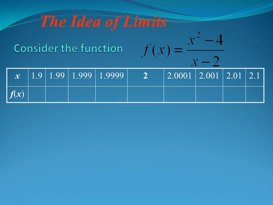 The Idea of Limits x1.91.991.9991.999922.00012.0012.012.1 f(x)f(x)