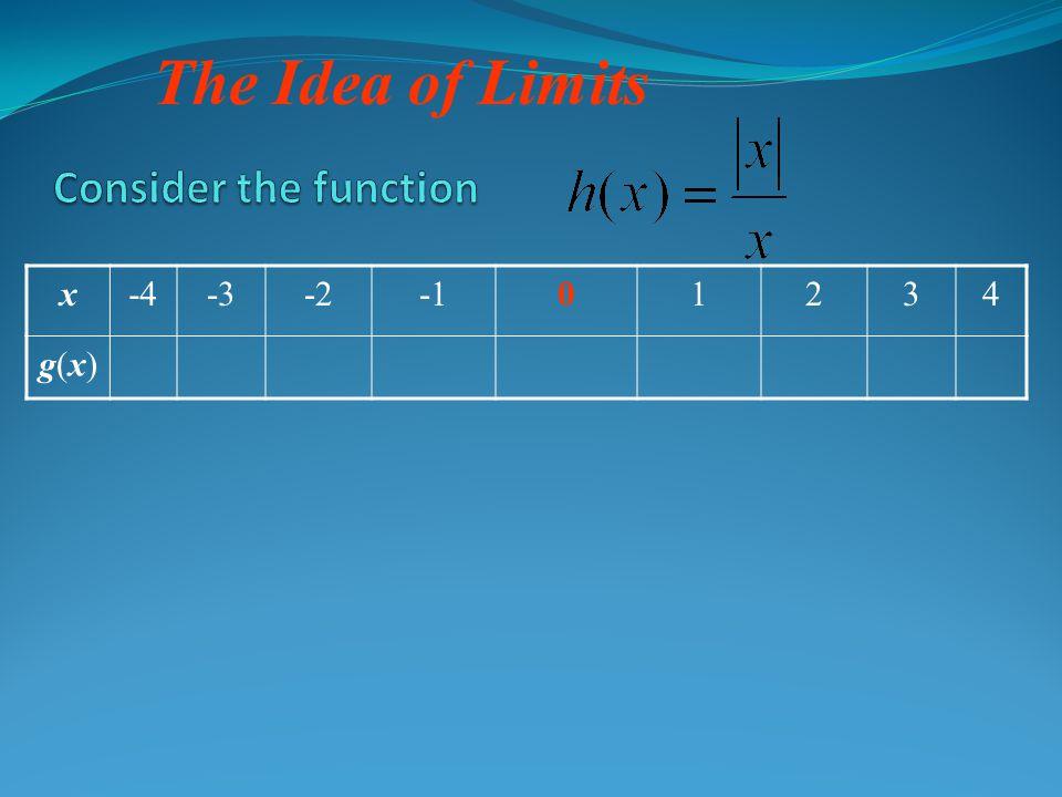 The Idea of Limits x-4-3-201234 g(x)g(x)