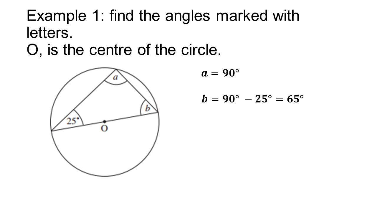 Example 1: find the angles marked with letters. O, is the centre of the circle.