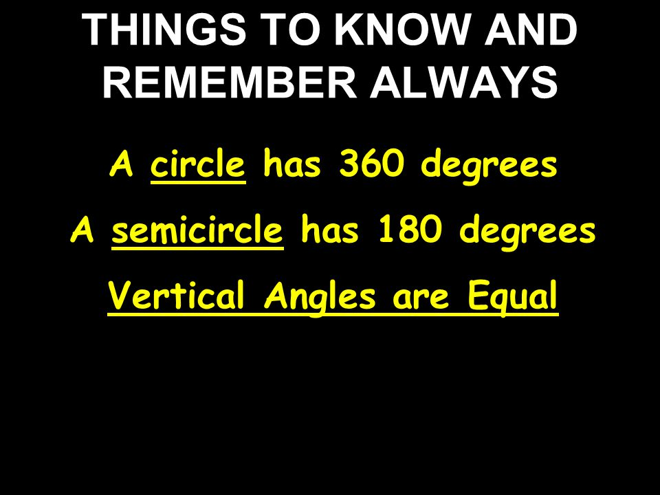 THINGS TO KNOW AND REMEMBER ALWAYS A circle has 360 degrees A semicircle has 180 degrees Vertical Angles are Equal