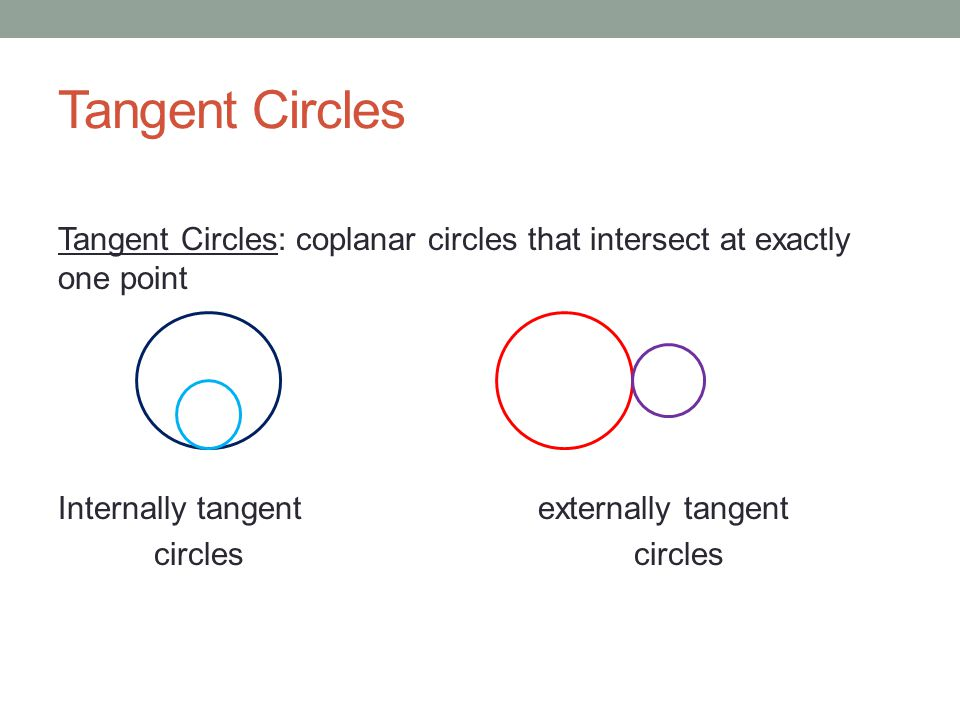 Common Tangent Common tangent: a line that is tangent to two circles Common externalcommon internaltangents