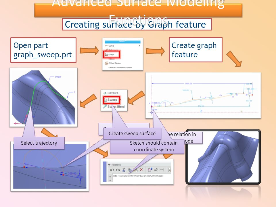 Creating surface by Graph feature Advanced Surface Modeling Functions Open part graph_sweep.prt Create graph feature Select trajectory Sketch a geomet