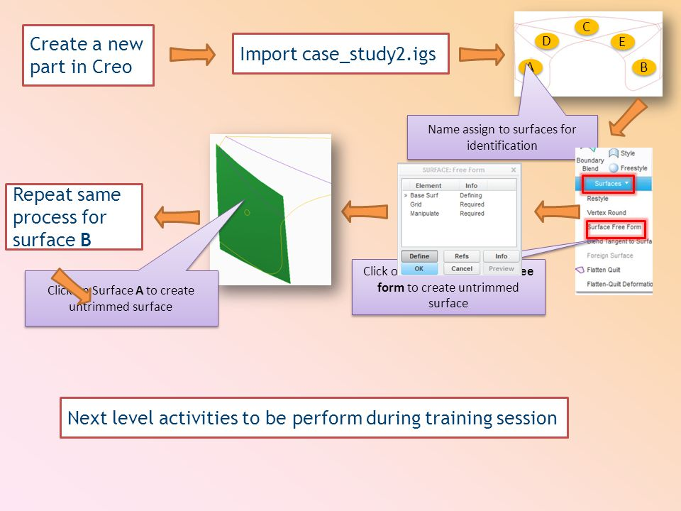 Create a new part in Creo Import case_study2.igs A A E E D D C C B B Name assign to surfaces for identification Click on Surfaces > Surface free form to create untrimmed surface Click on Surface A to create untrimmed surface Repeat same process for surface B Next level activities to be perform during training session
