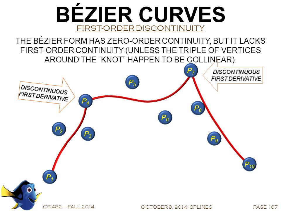 BÉZIER CURVES CS 482 – FALL 2014 ENDPOINTS & CONTROL POINTS OCTOBER 8, 2014: SPLINESPAGE 166 THE BÉZIER FORM OF THE CUBIC POLYNOMIAL CURVE INDIRECTLY SPECIFIES THE TANGENT VECTORS AT ENDPOINTS P 1 AND P 4 BY SPECIFYING TWO INTERMEDIATE POINTS (P 2 AND P 3 ) THAT ARE NOT ON THE CURVE.