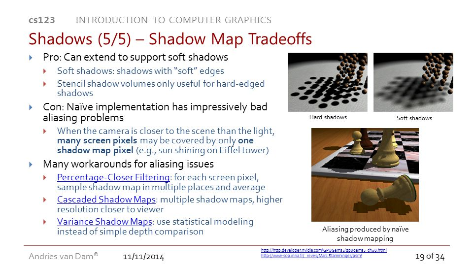 11/11/2014 cs123 INTRODUCTION TO COMPUTER GRAPHICS Andries van Dam © 19 of 34  Pro: Can extend to support soft shadows  Soft shadows: shadows with ""