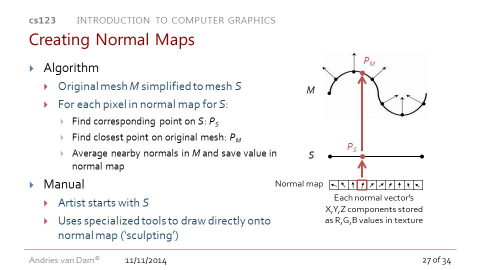 11/11/2014 cs123 INTRODUCTION TO COMPUTER GRAPHICS Andries van Dam © 27 of 34 Creating Normal Maps  Algorithm  Original mesh M simplified to mesh S