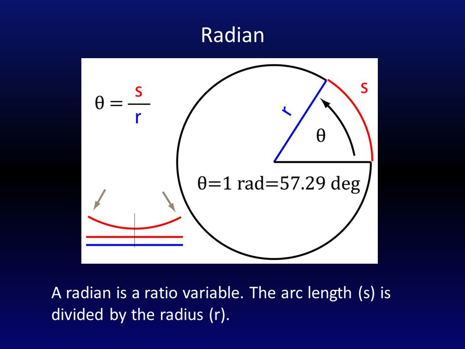 Radian A radian is a ratio variable. The arc length (s) is divided by the radius (r).