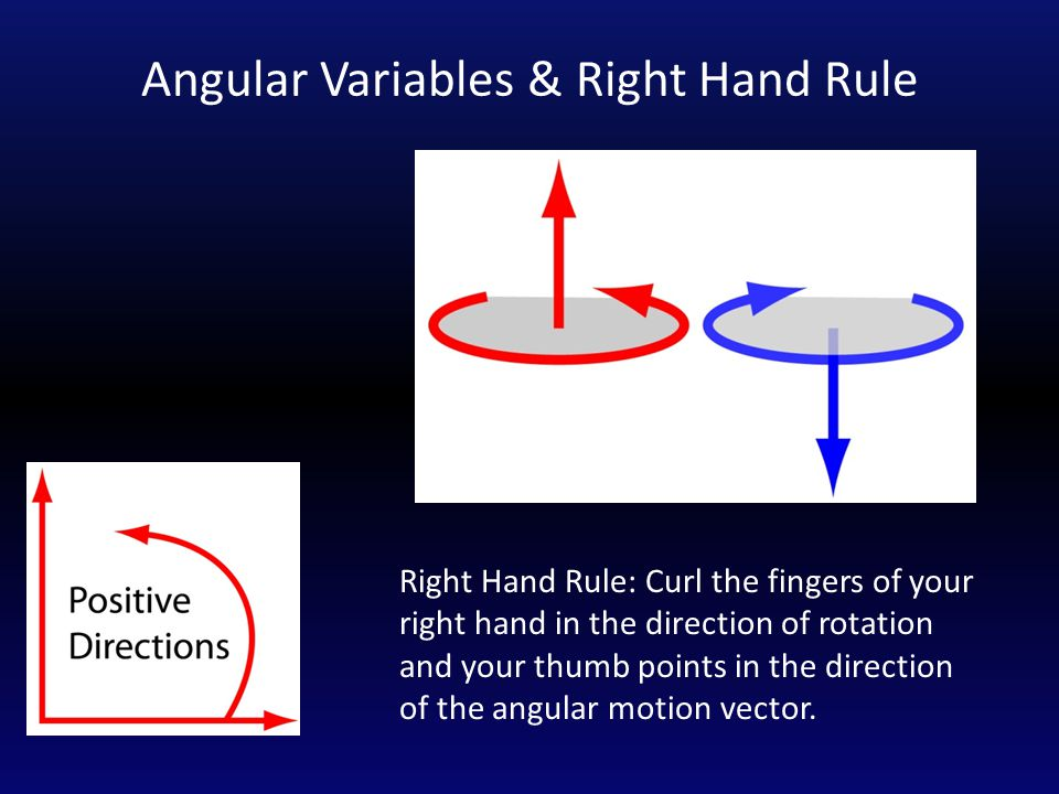 Angular Variables & Right Hand Rule Right Hand Rule: Curl the fingers of your right hand in the direction of rotation and your thumb points in the direction of the angular motion vector.