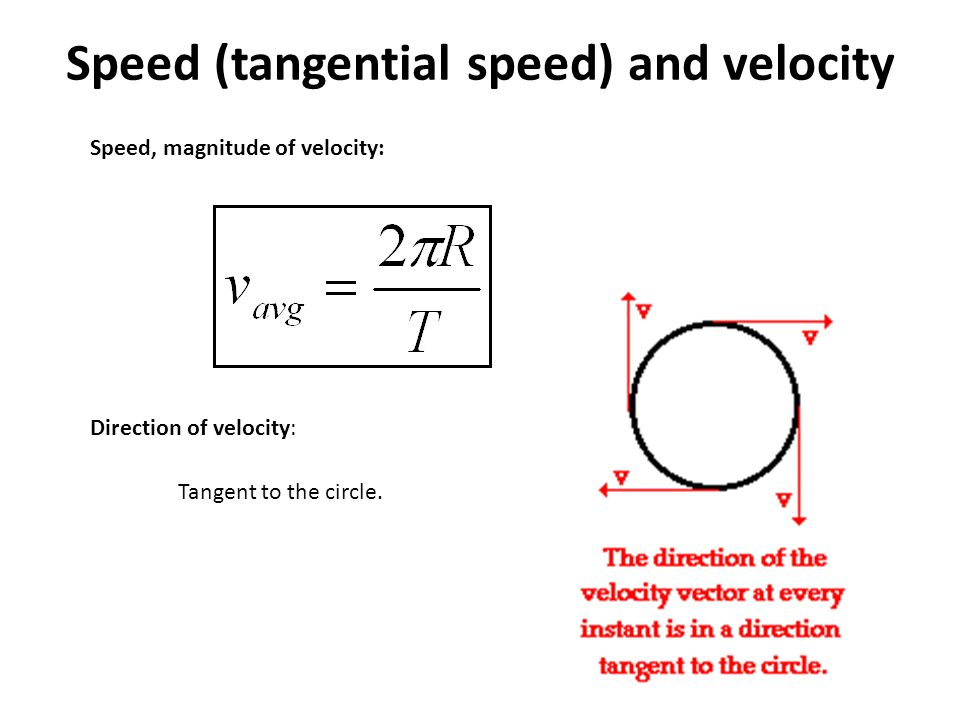 Example 3 The diagram shows a 5.0-kilogram cart traveling clockwise in a horizontal circle of radius 2.0 meters at a constant speed of 4.0 meters per second.
