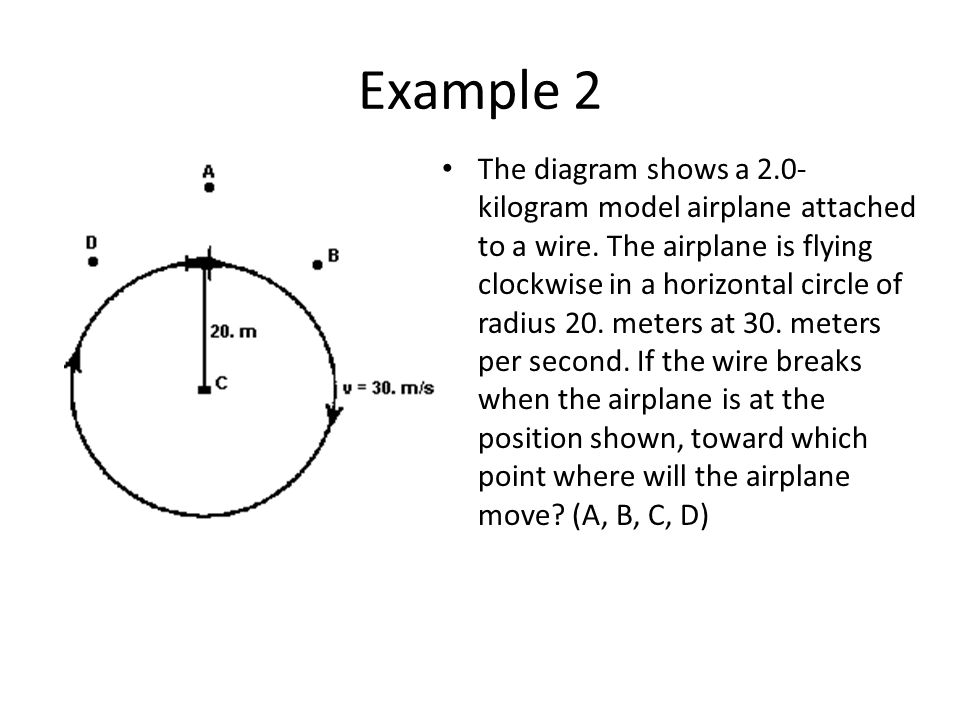 Example 3 The diagram shows an object with a mass of 1.0 kg attached to a string 0.50 meter long.