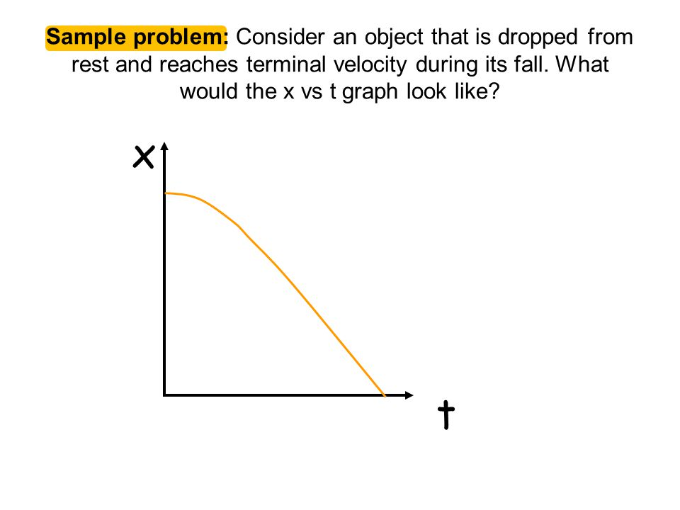 Sample problem: Consider an object that is dropped from rest and reaches terminal velocity during its fall.