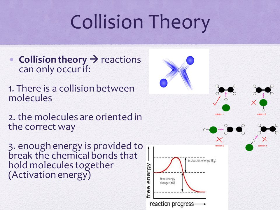 Collision Theory Collision theory  reactions can only occur if: 1. There is a collision between molecules 2. the molecules are oriented in the correc