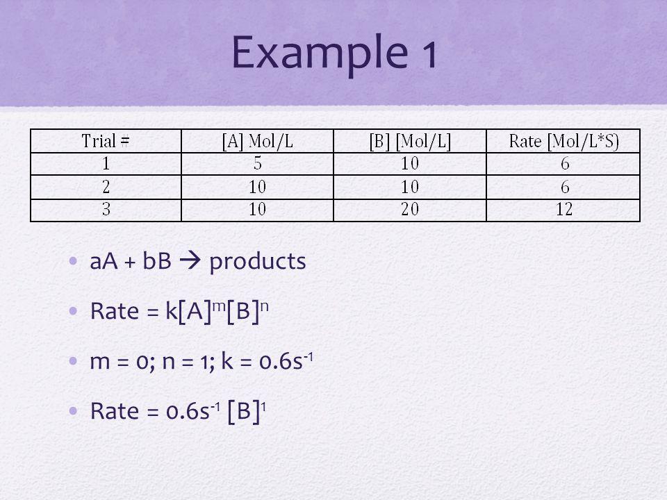 Example 1 aA + bB  products Rate = k[A] m [B] n m = 0; n = 1; k = 0.6s -1 Rate = 0.6s -1 [B] 1