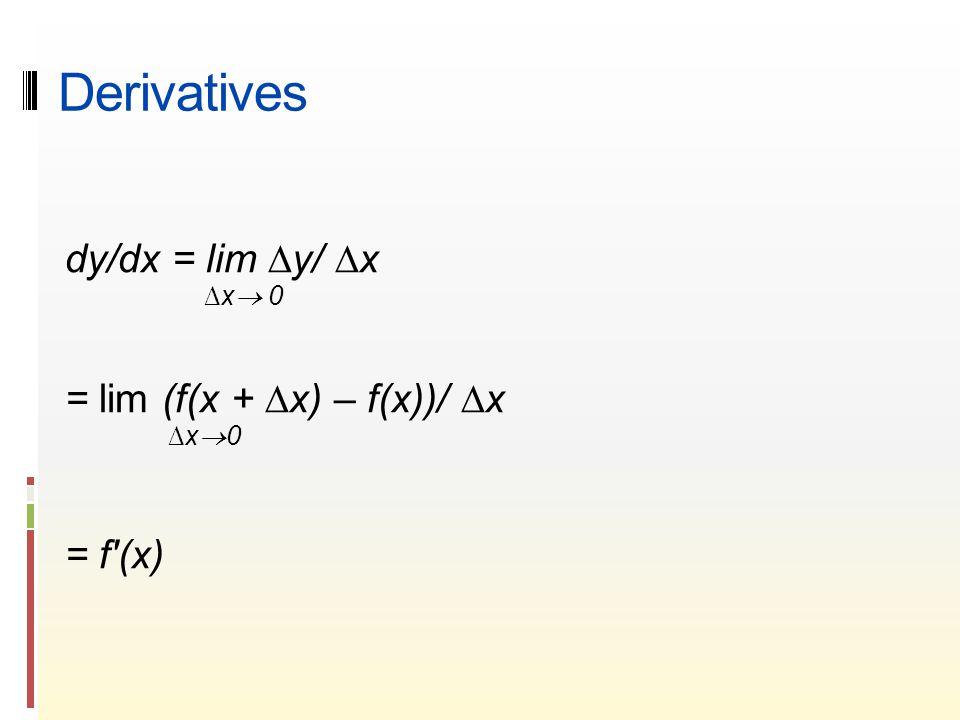 Derivatives dy/dx = lim ∆y/ ∆x ∆x  0 = lim (f(x + ∆x) – f(x))/ ∆x ∆x  0 = f′(x)