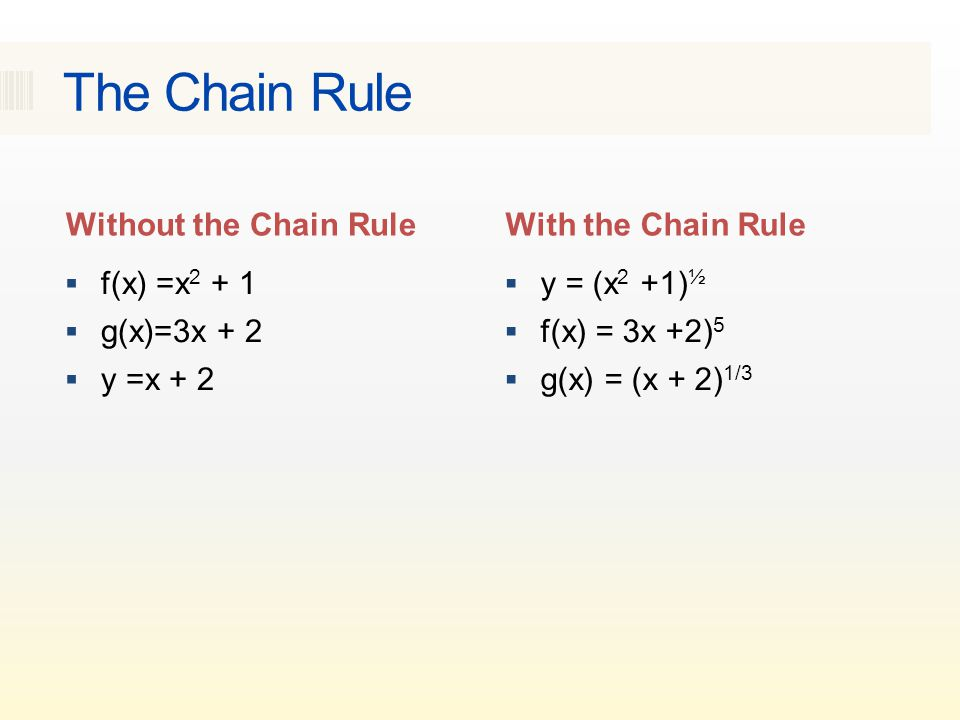 The Chain Rule Without the Chain RuleWith the Chain Rule  f(x) =x 2 + 1  g(x)=3x + 2  y =x + 2  y = (x 2 +1) ½  f(x) = 3x +2) 5  g(x) = (x + 2) 1/3
