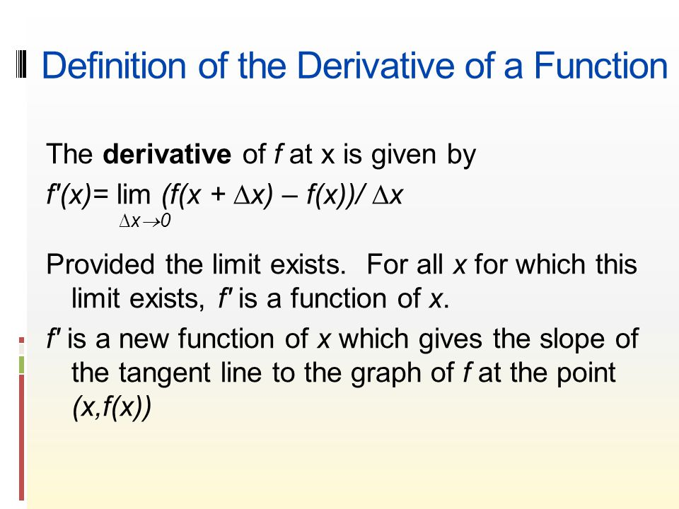 Definition of the Derivative of a Function The derivative of f at x is given by f′(x)= lim (f(x + ∆x) – f(x))/ ∆x ∆x  0 Provided the limit exists.