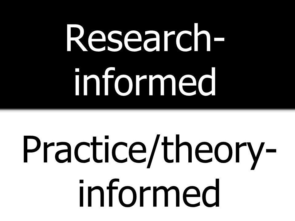 Research- informed Practice/theory- informed