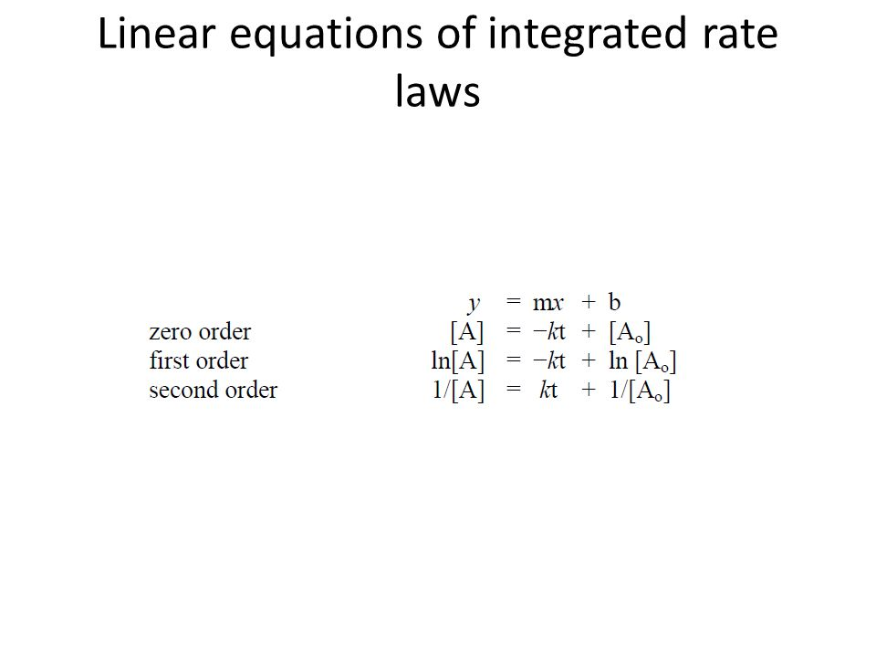 Linear equations of integrated rate laws