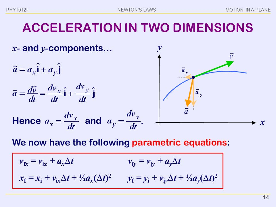 NEWTON'S LAWSMOTION IN A PLANE PHY1012F 14 ACCELERATION IN TWO DIMENSIONS y x x- and y- components… Hence and. We now have the following parametric eq