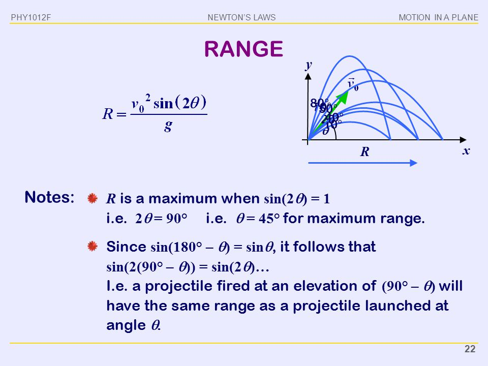 NEWTON'S LAWSMOTION IN A PLANE PHY1012F 22  RANGE y x R Notes: R is a maximum when sin(2  ) = 1 i.e. 2  = 90° i.e.  = 45° for maximum range. Since