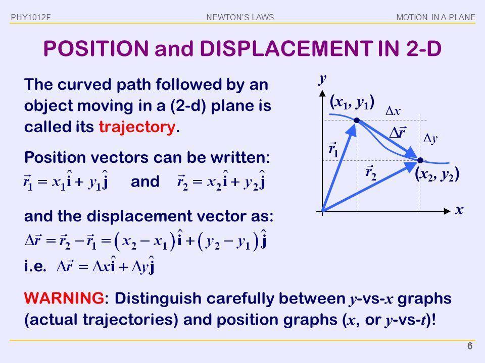 NEWTON'S LAWSMOTION IN A PLANE PHY1012F 6 POSITION and DISPLACEMENT IN 2-D The curved path followed by an object moving in a (2-d) plane is called its