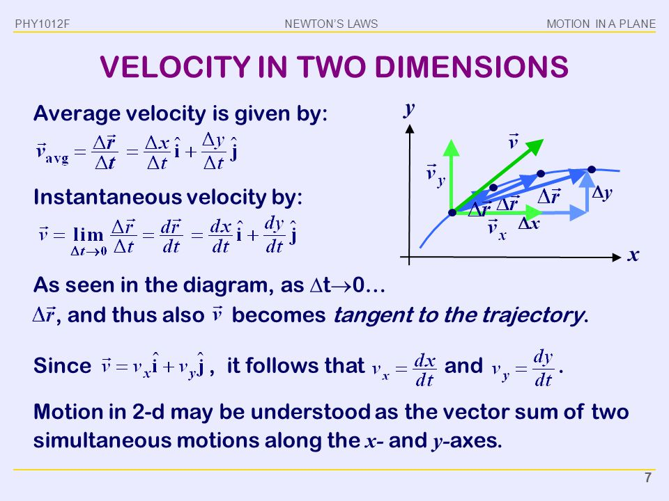 NEWTON'S LAWSMOTION IN A PLANE PHY1012F 18 A particle with an initial velocity of experiences a constant acceleration.