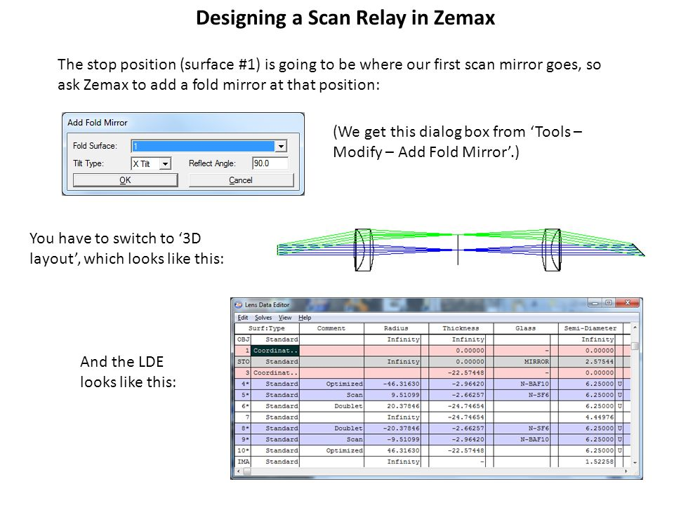 Designing a Scan Relay in Zemax The stop position (surface #1) is going to be where our first scan mirror goes, so ask Zemax to add a fold mirror at t