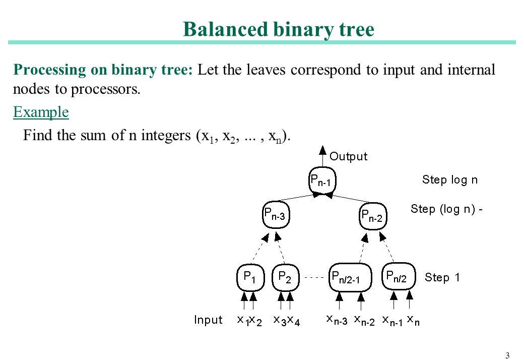 3 Balanced binary tree Processing on binary tree: Let the leaves correspond to input and internal nodes to processors. Example Find the sum of n integ