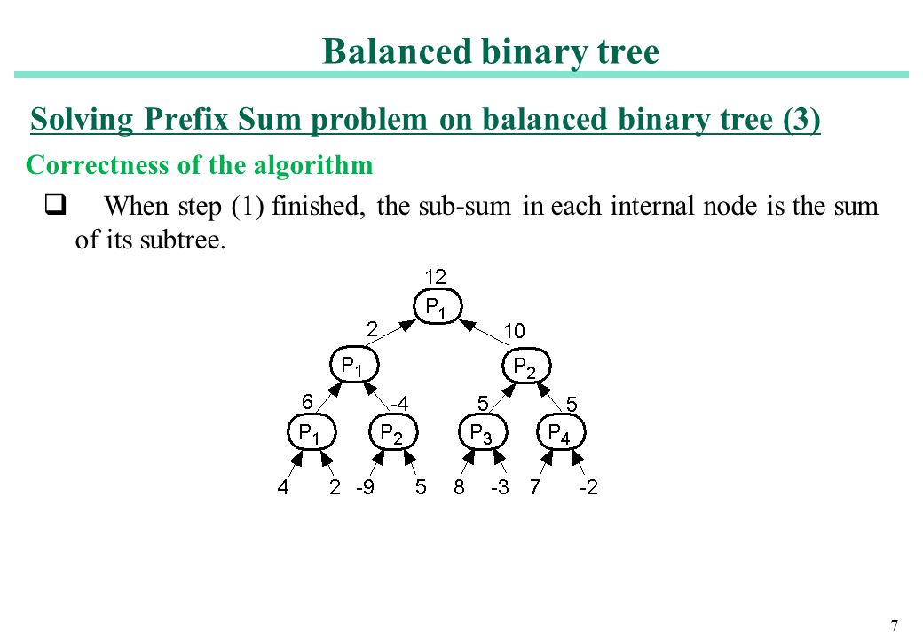 8 Solving Prefix Sum problem on balanced binary tree (4)  In step (2), at each internal node (a)The sub-sum sent to the right son is the summation of its subtree.