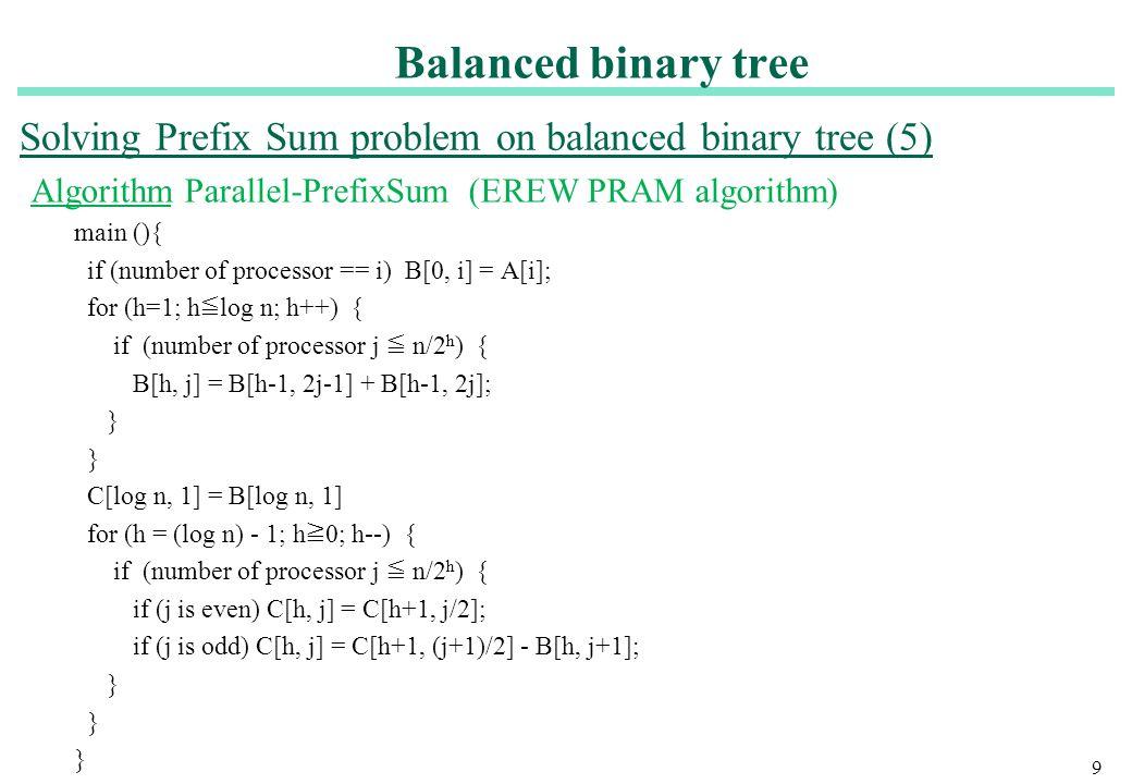 9 Algorithm Parallel-PrefixSum (EREW PRAM algorithm) main (){ if (number of processor == i) B[0, i] = A[i]; for (h=1; h ≦ log n; h++) { if (number of