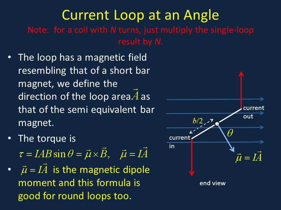 Current Loop at an Angle Note: for a coil with N turns, just multiply the single-loop result by N.