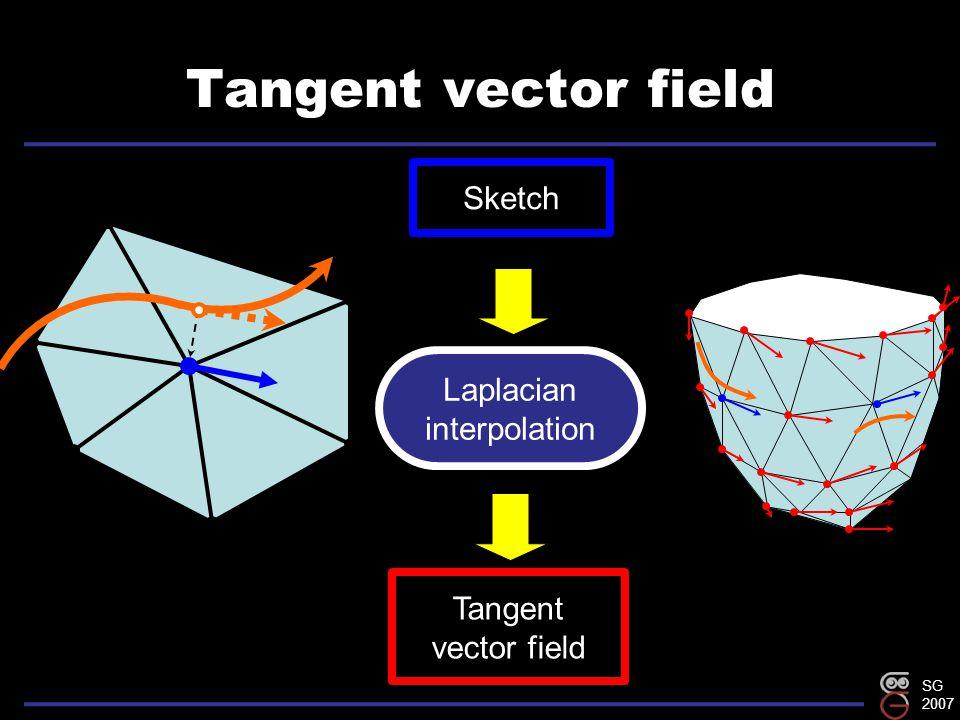 SG 2007 Tangent vector field Sketch Tangent vector field Laplacian interpolation
