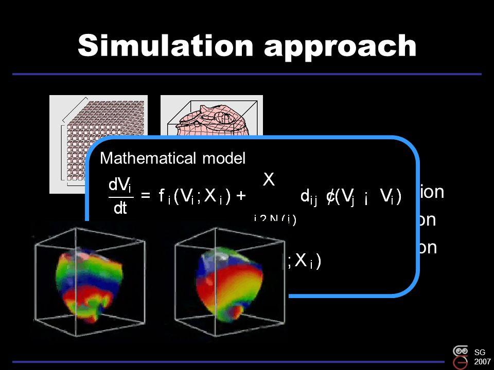 SG 2007 Simulation approach Elucidation Prediction Education Mathematical model