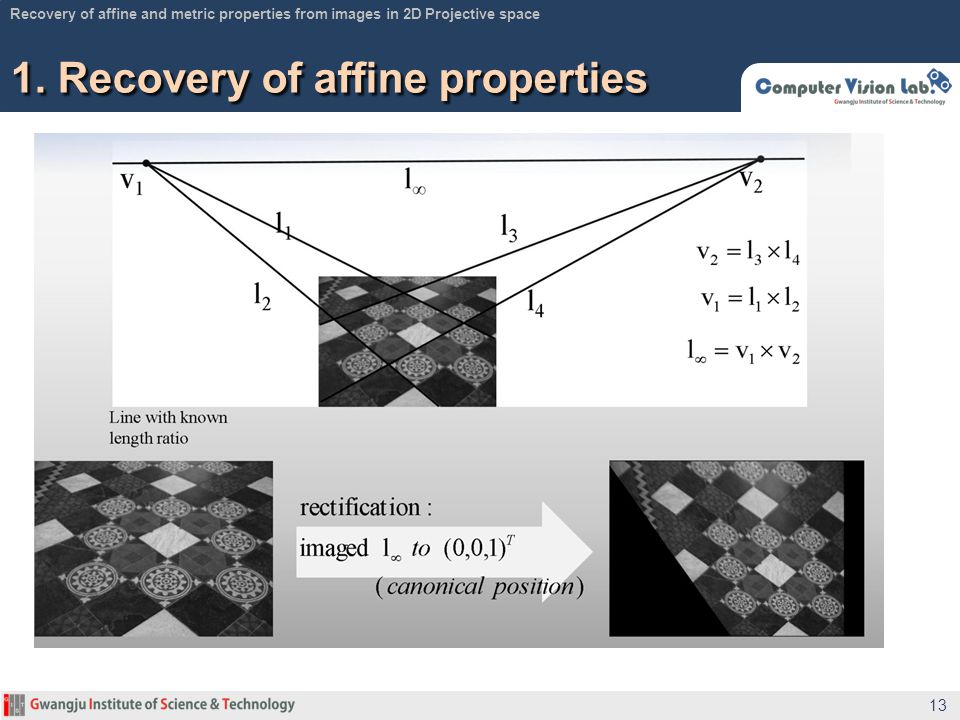 1. Recovery of affine properties 13 Recovery of affine and metric properties from images in 2D Projective space